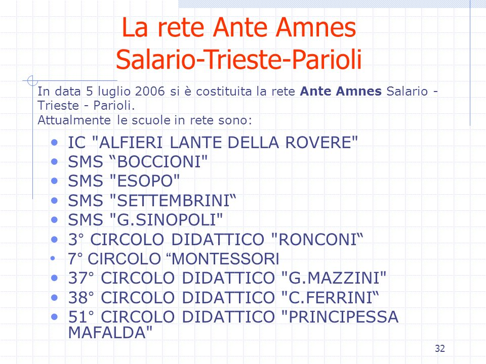 La rete Ante Amnes Salario-Trieste-Parioli