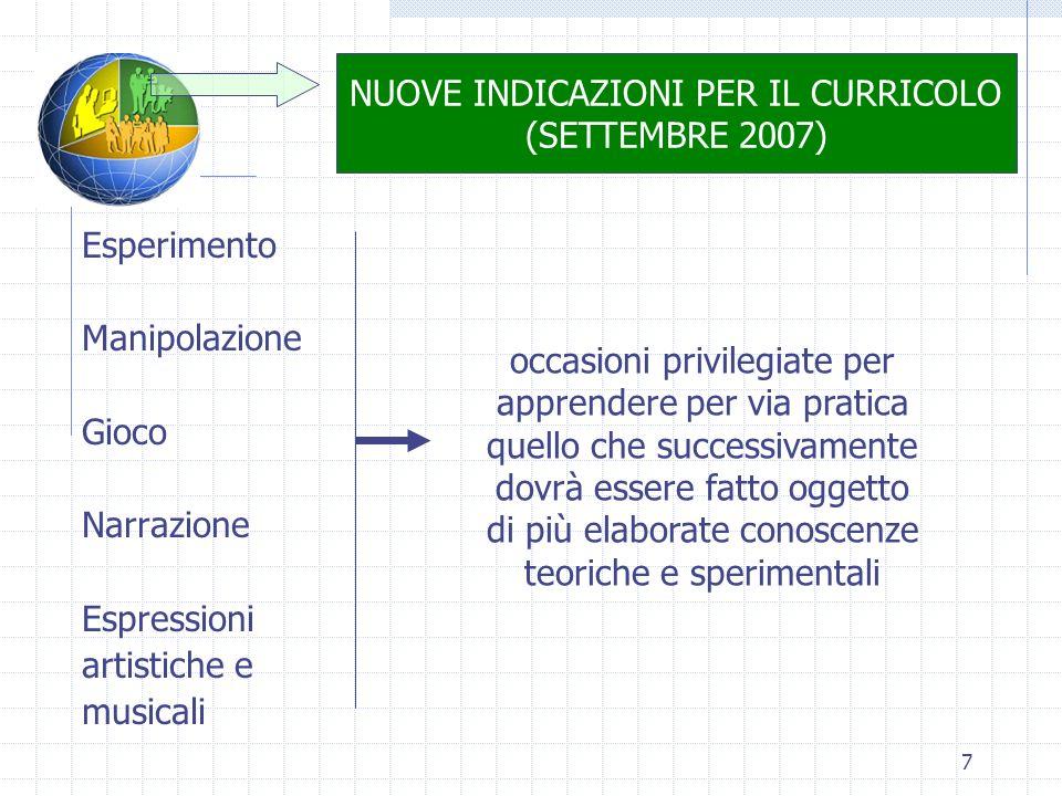 NUOVE INDICAZIONI PER IL CURRICOLO (SETTEMBRE 2007)