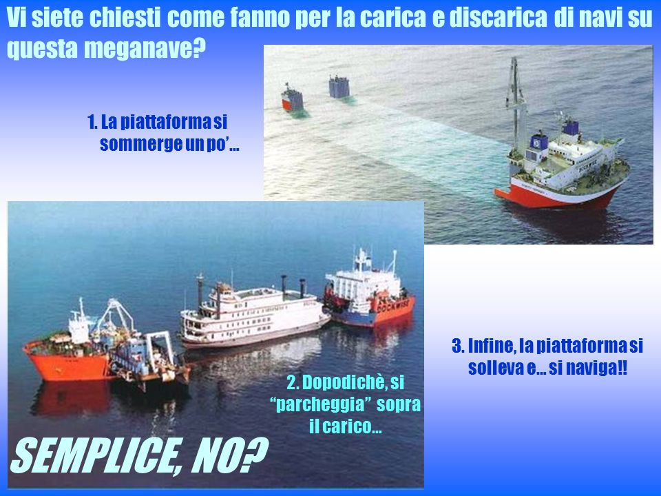 Vi siete chiesti come fanno per la carica e discarica di navi su questa meganave