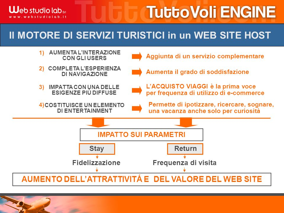 Il MOTORE DI SERVIZI TURISTICI in un WEB SITE HOST