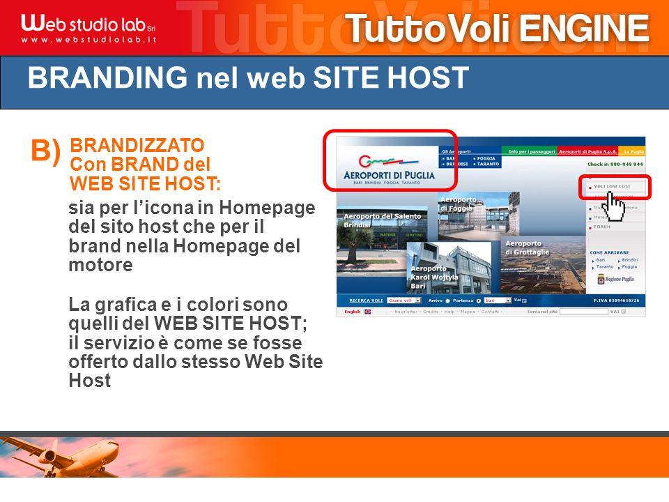 BRANDING nel web SITE HOST
