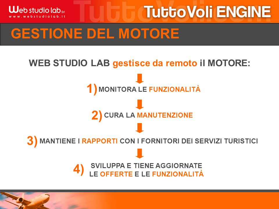 GESTIONE DEL MOTORE 1) 2) 3) 4)