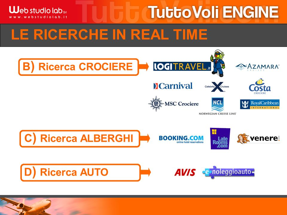 LE RICERCHE IN REAL TIME