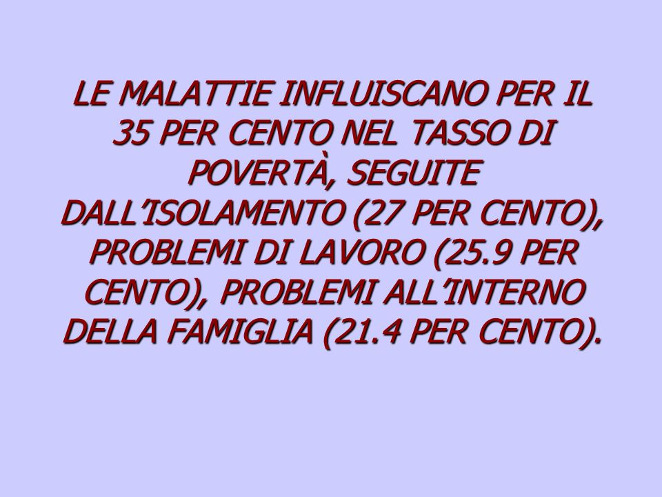 LE MALATTIE INFLUISCANO PER IL 35 PER CENTO NEL TASSO DI POVERTÀ, SEGUITE DALL'ISOLAMENTO (27 PER CENTO), PROBLEMI DI LAVORO (25.9 PER CENTO), PROBLEMI ALL'INTERNO DELLA FAMIGLIA (21.4 PER CENTO).