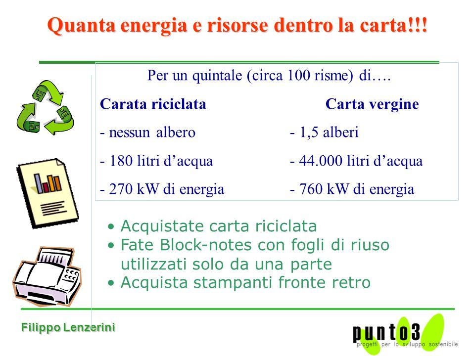 Quanta energia e risorse dentro la carta!!!
