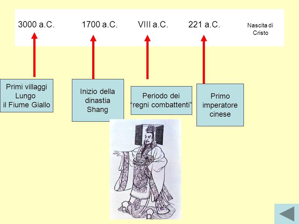 3000 a.C. 1700 a.C. VIII a.C. 221 a.C. Nascita di Cristo