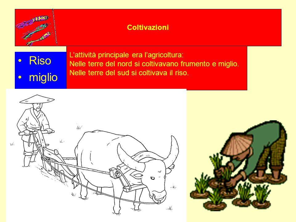 Riso miglio Coltivazioni L'attività principale era l'agricoltura: