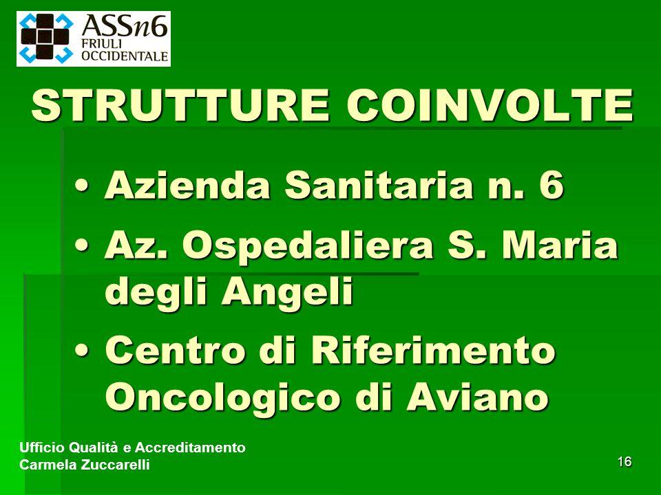 STRUTTURE COINVOLTE Azienda Sanitaria n. 6
