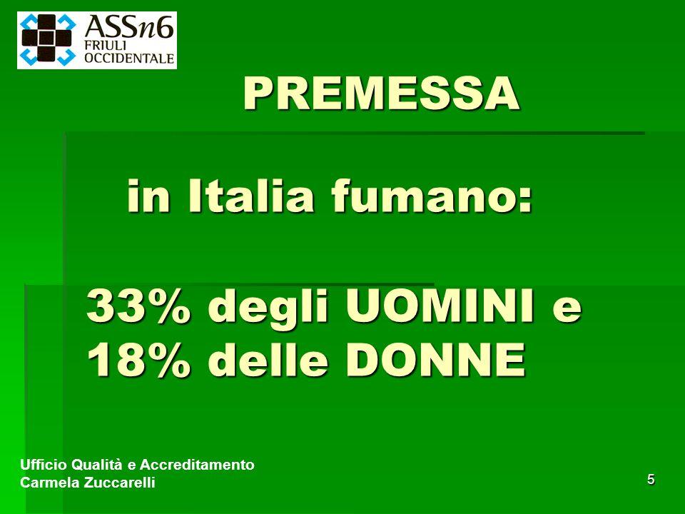 in Italia fumano: 33% degli UOMINI e 18% delle DONNE
