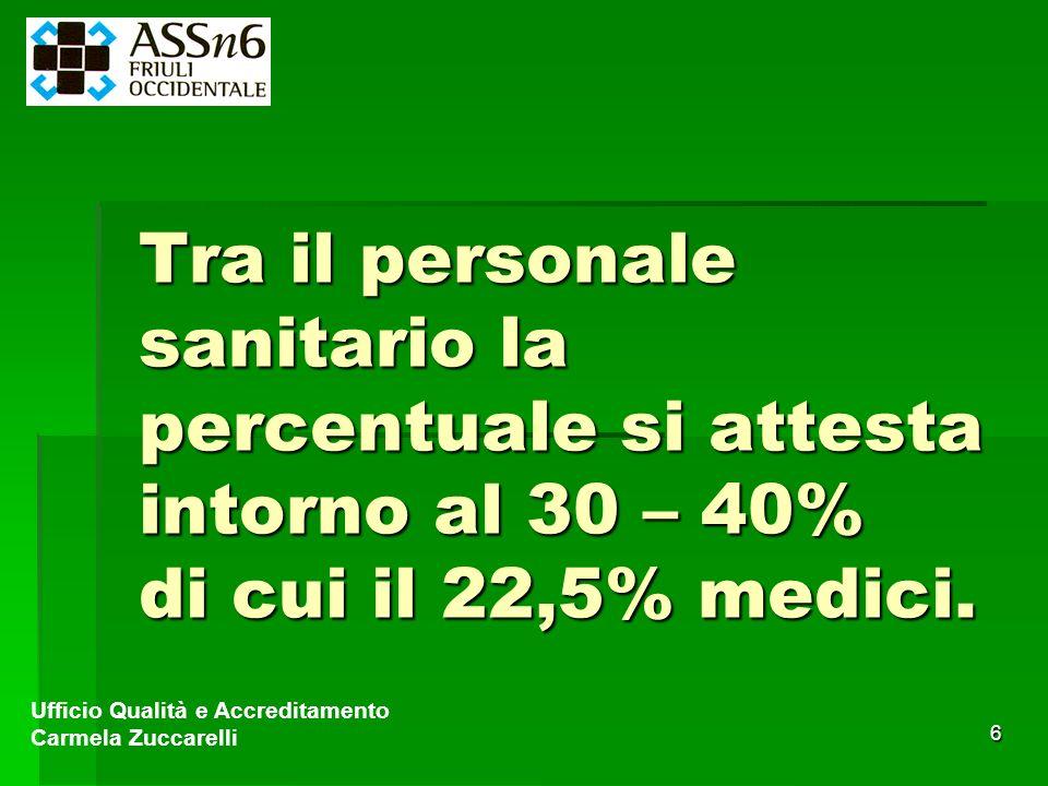 Tra il personale sanitario la percentuale si attesta intorno al 30 – 40% di cui il 22,5% medici.