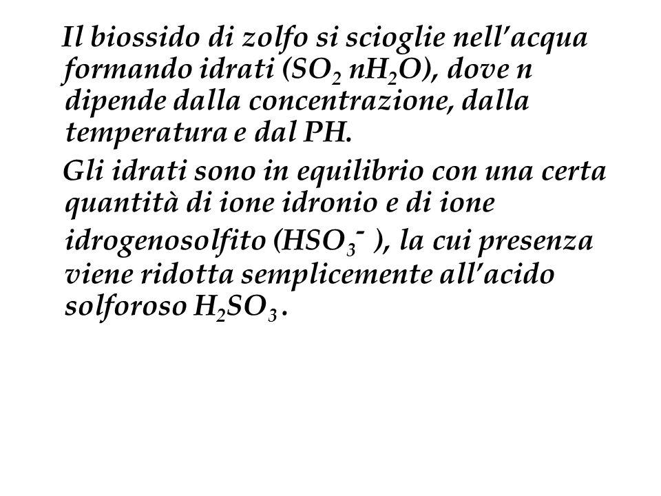 Il biossido di zolfo si scioglie nell'acqua formando idrati (SO2 nH2O), dove n dipende dalla concentrazione, dalla temperatura e dal PH.