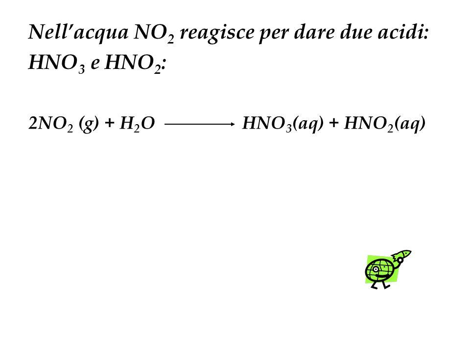 Nell'acqua NO2 reagisce per dare due acidi: HNO3 e HNO2: