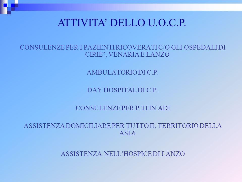 ATTIVITA' DELLO U.O.C.P. CONSULENZE PER I PAZIENTI RICOVERATI C/O GLI OSPEDALI DI CIRIE', VENARIA E LANZO.