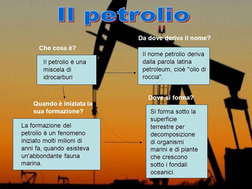 Il petrolio Da dove deriva il nome Che cosa è