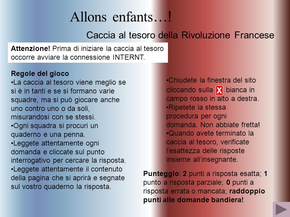 Caccia al tesoro della Rivoluzione Francese