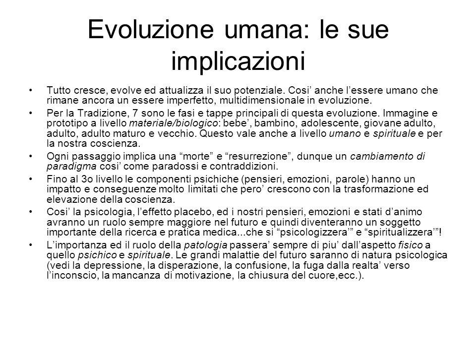 Evoluzione umana: le sue implicazioni