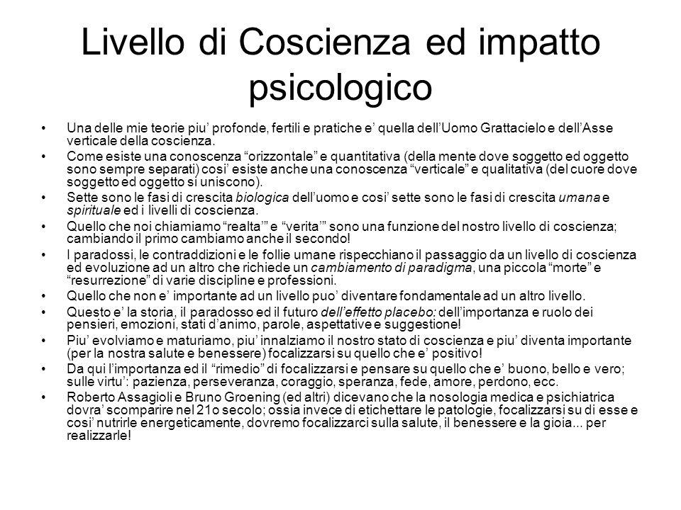 Livello di Coscienza ed impatto psicologico