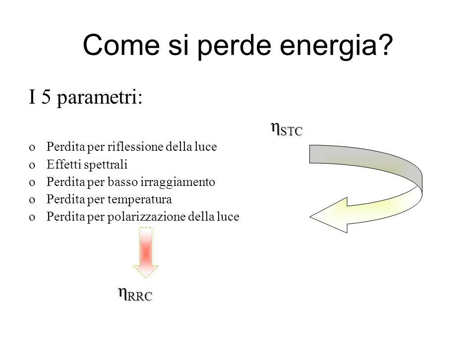 Come si perde energia I 5 parametri: ηSTC