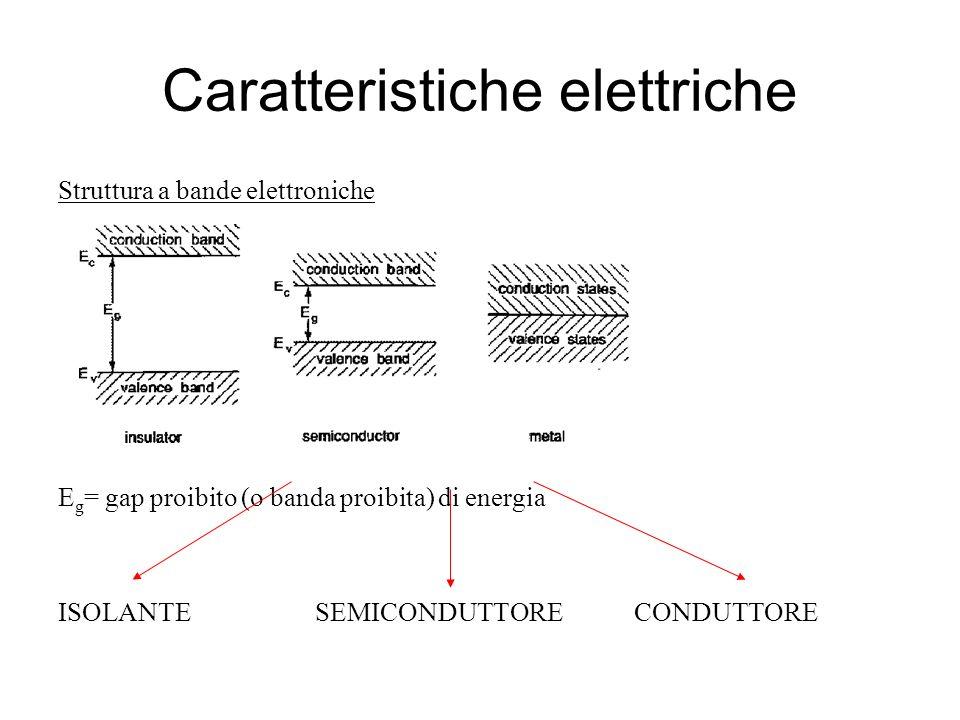 Caratteristiche elettriche