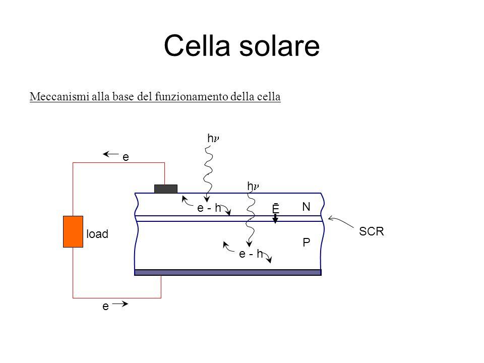 Cella solare Meccanismi alla base del funzionamento della cella hn e