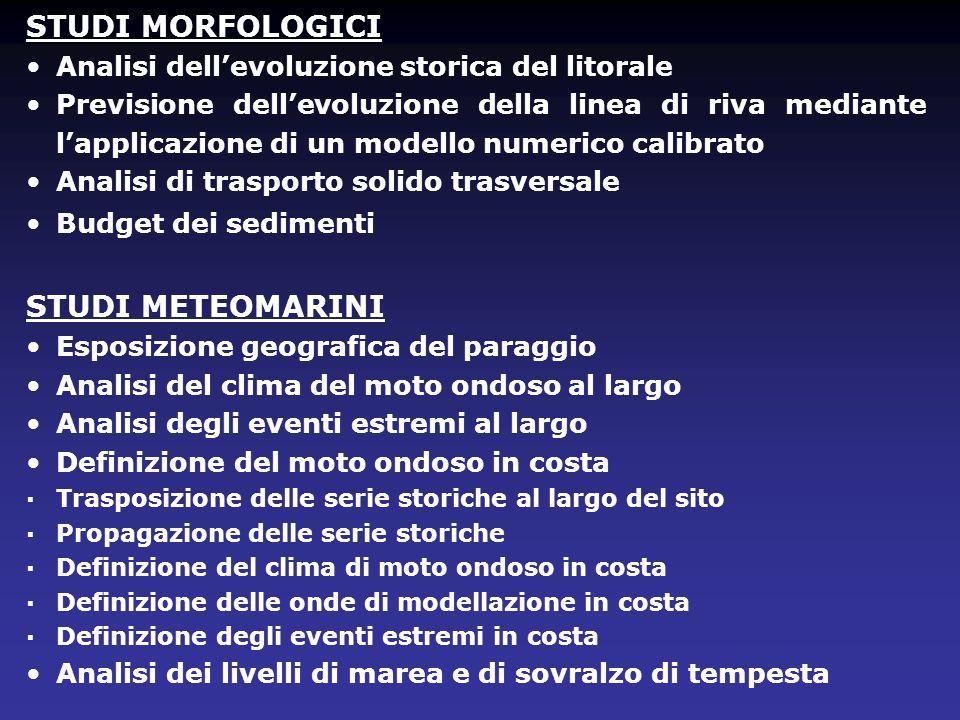 STUDI MORFOLOGICI STUDI METEOMARINI