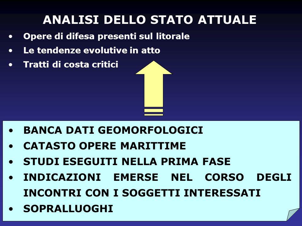 ANALISI DELLO STATO ATTUALE