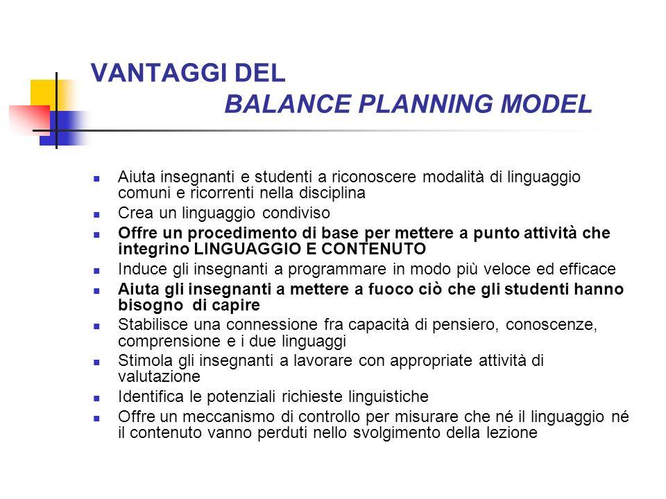 VANTAGGI DEL BALANCE PLANNING MODEL