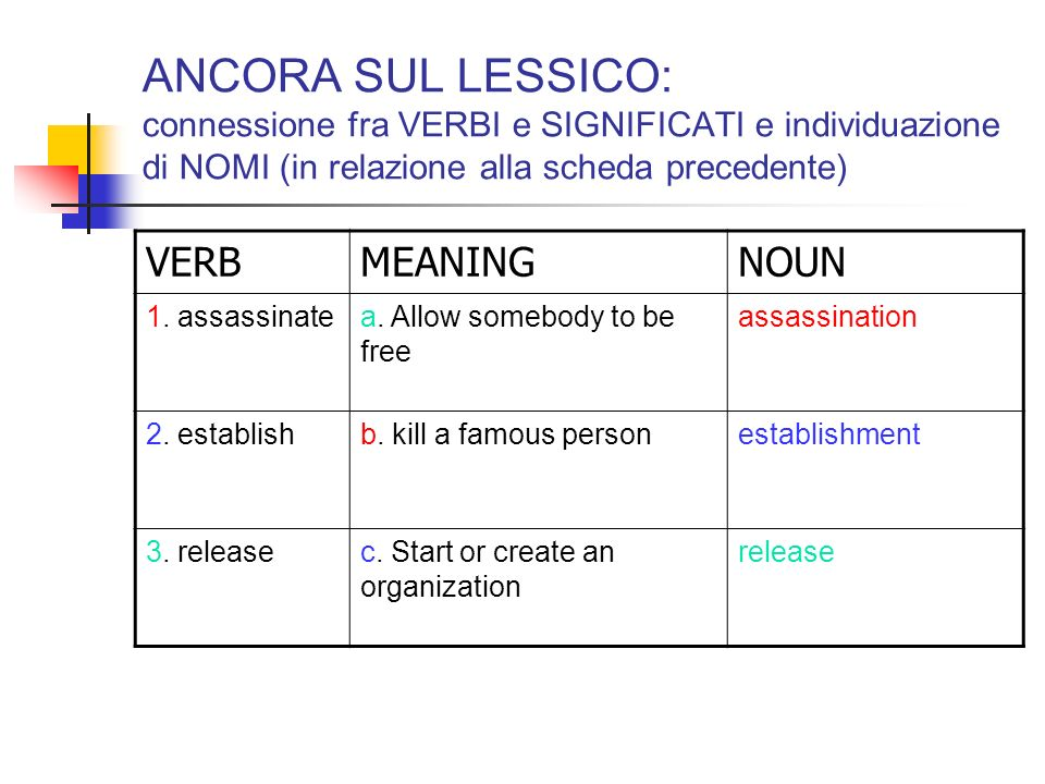 ANCORA SUL LESSICO: connessione fra VERBI e SIGNIFICATI e individuazione di NOMI (in relazione alla scheda precedente)