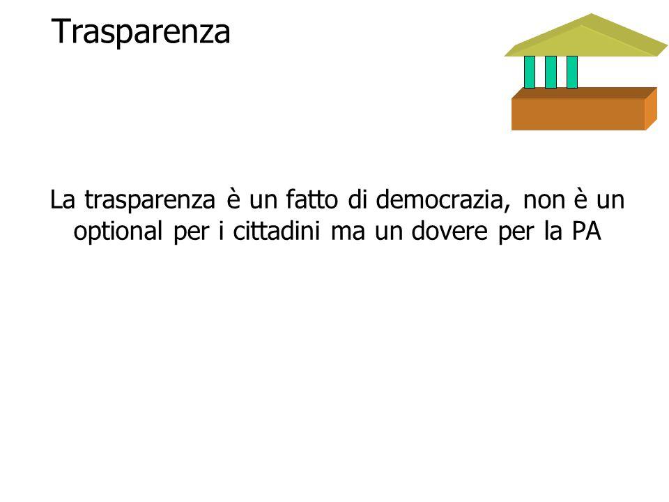 Trasparenza La trasparenza è un fatto di democrazia, non è un optional per i cittadini ma un dovere per la PA.