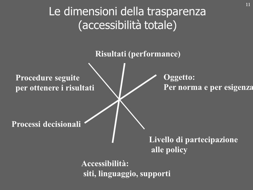 Le dimensioni della trasparenza (accessibilità totale)
