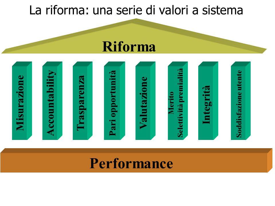 La riforma: una serie di valori a sistema
