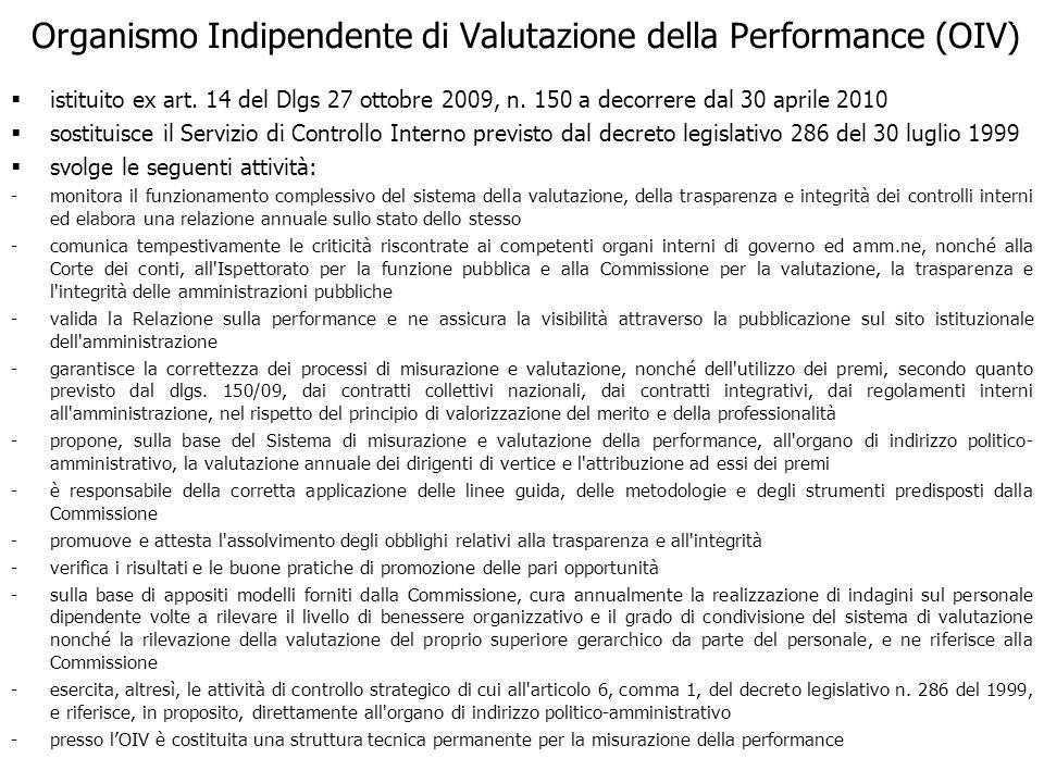 Organismo Indipendente di Valutazione della Performance (OIV)