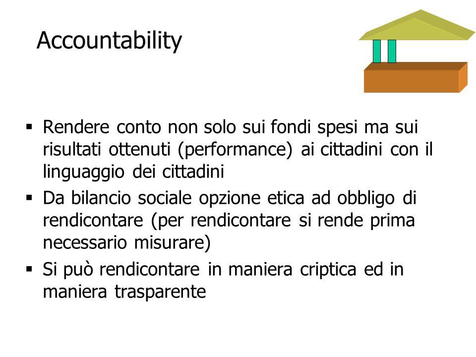 Accountability Rendere conto non solo sui fondi spesi ma sui risultati ottenuti (performance) ai cittadini con il linguaggio dei cittadini.