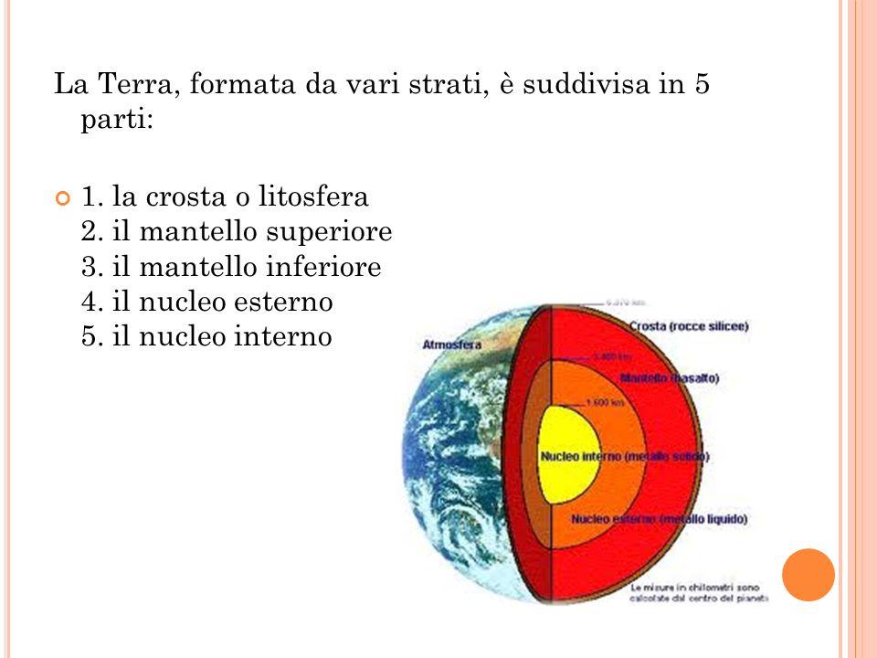 La Terra, formata da vari strati, è suddivisa in 5 parti: