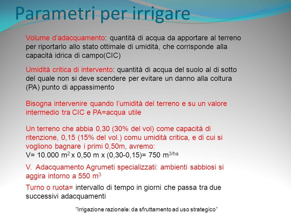Parametri per irrigare
