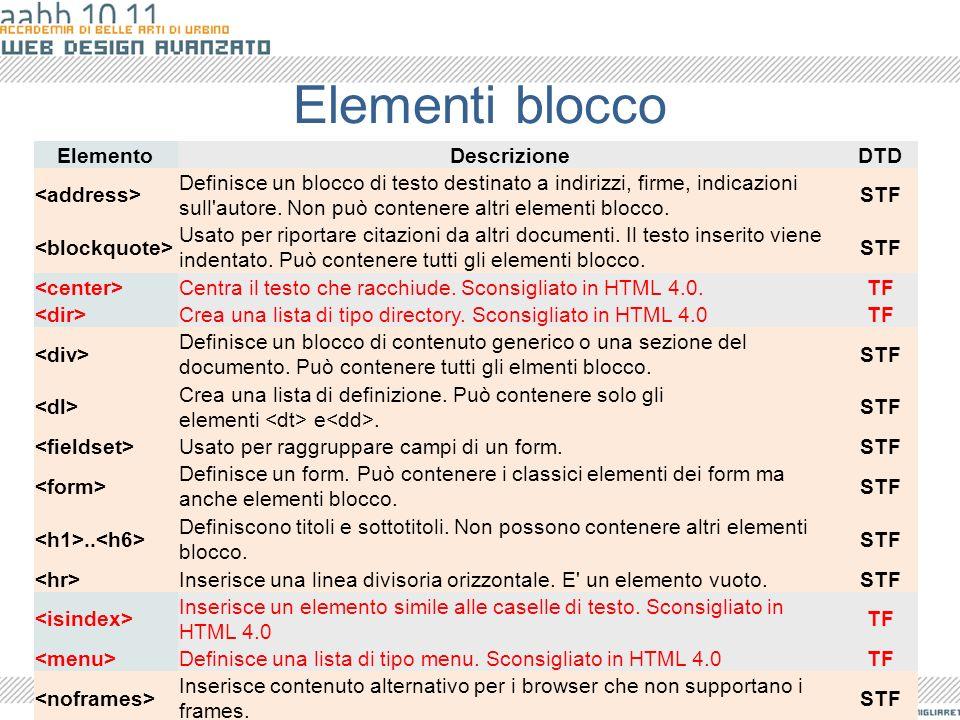 Elementi blocco Elemento Descrizione DTD <address>