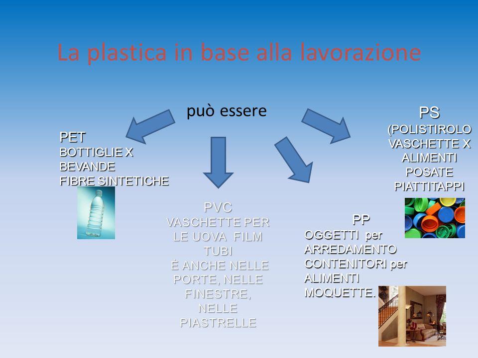 La plastica in base alla lavorazione