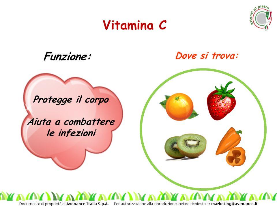 Vitamina C Funzione: Dove si trova: Protegge il corpo