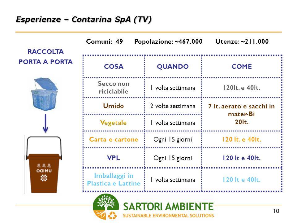 7 lt. aerato e sacchi in mater-Bi Imballaggi in Plastica e Lattine