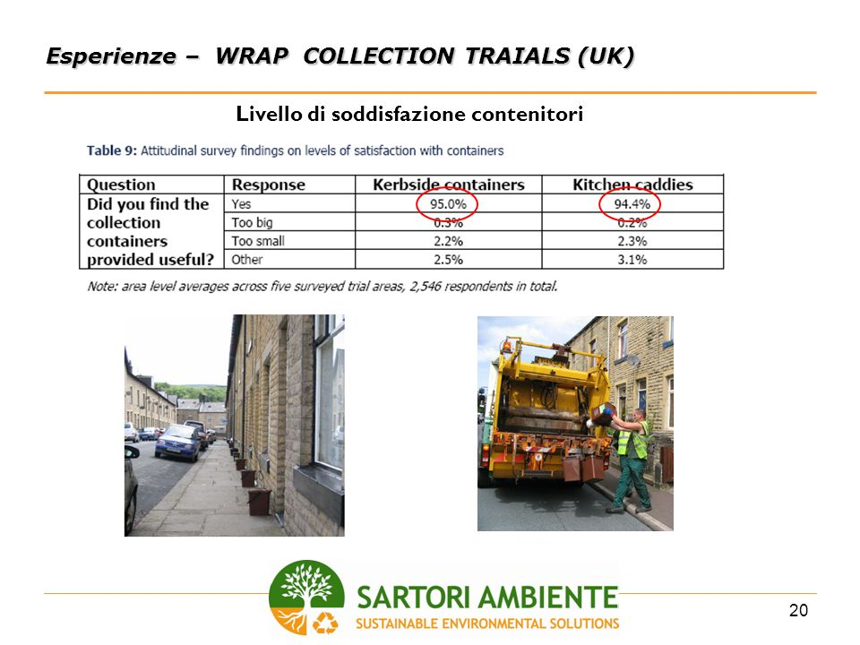 Esperienze – WRAP COLLECTION TRAIALS (UK)