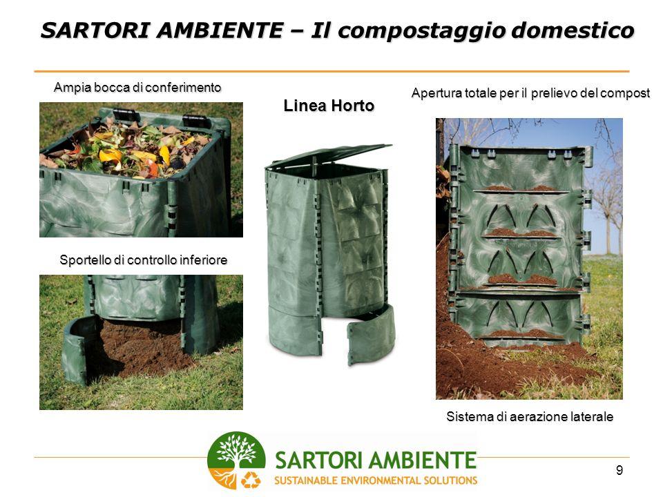 SARTORI AMBIENTE – Il compostaggio domestico