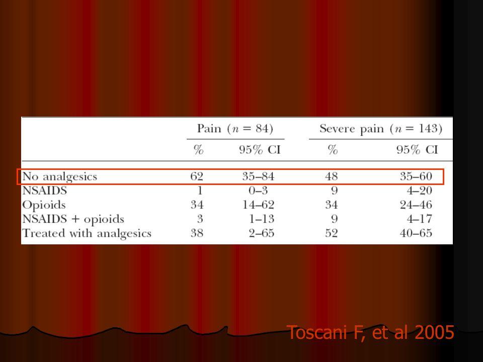 Toscani F, et al 2005