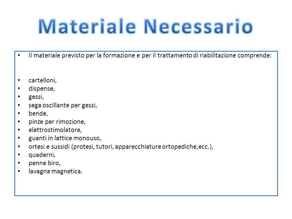 Materiale Necessario Il materiale previsto per la formazione e per il trattamento di riabilitazione comprende:
