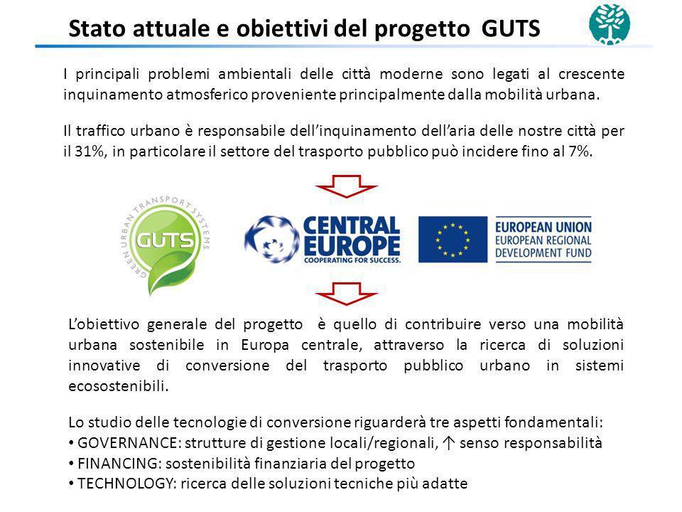 Stato attuale e obiettivi del progetto GUTS