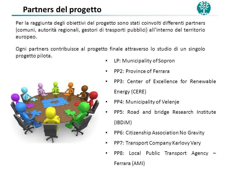 Partners del progetto