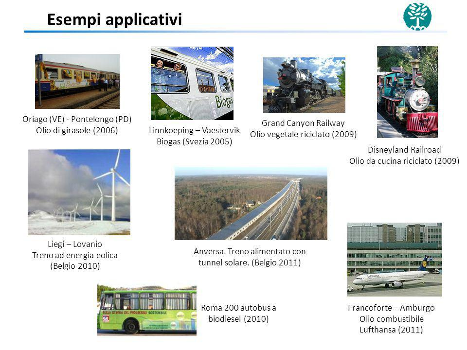 Esempi applicativi Oriago (VE) - Pontelongo (PD)