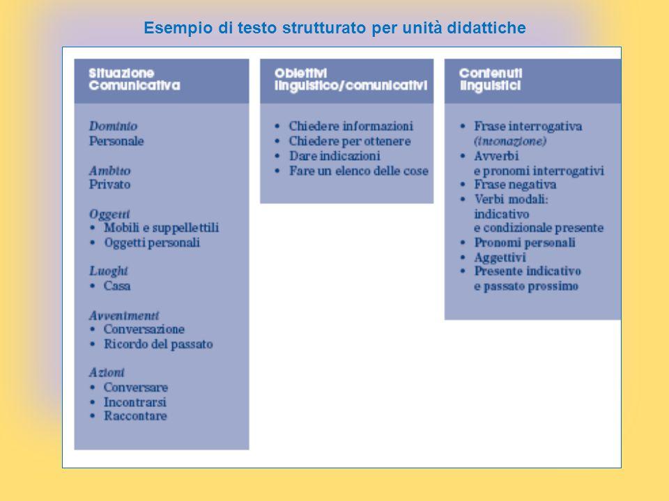 Esempio di testo strutturato per unità didattiche