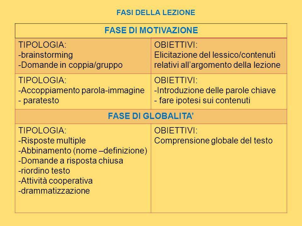 FASE DI MOTIVAZIONE FASE DI GLOBALITA'