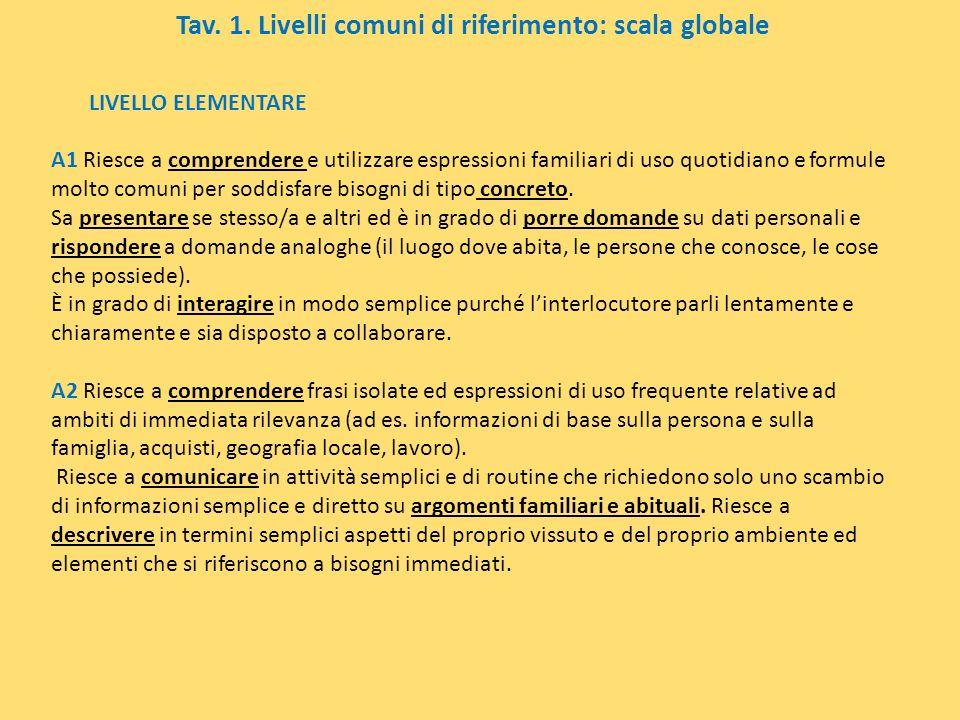 Tav. 1. Livelli comuni di riferimento: scala globale