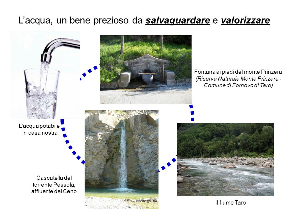 L'acqua, un bene prezioso da salvaguardare e valorizzare
